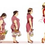 Простые правила, как похудеть без диет