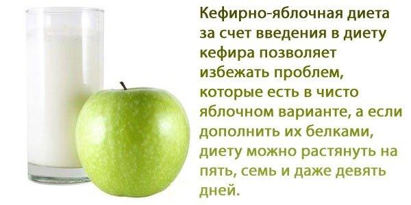 Кефирно-яблочная диета (7 дней) — потеря веса до 6 кг | домашний очаг.
